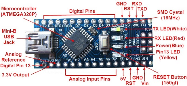 Getting Started with Arduino Programming for team9960 – N E R D S